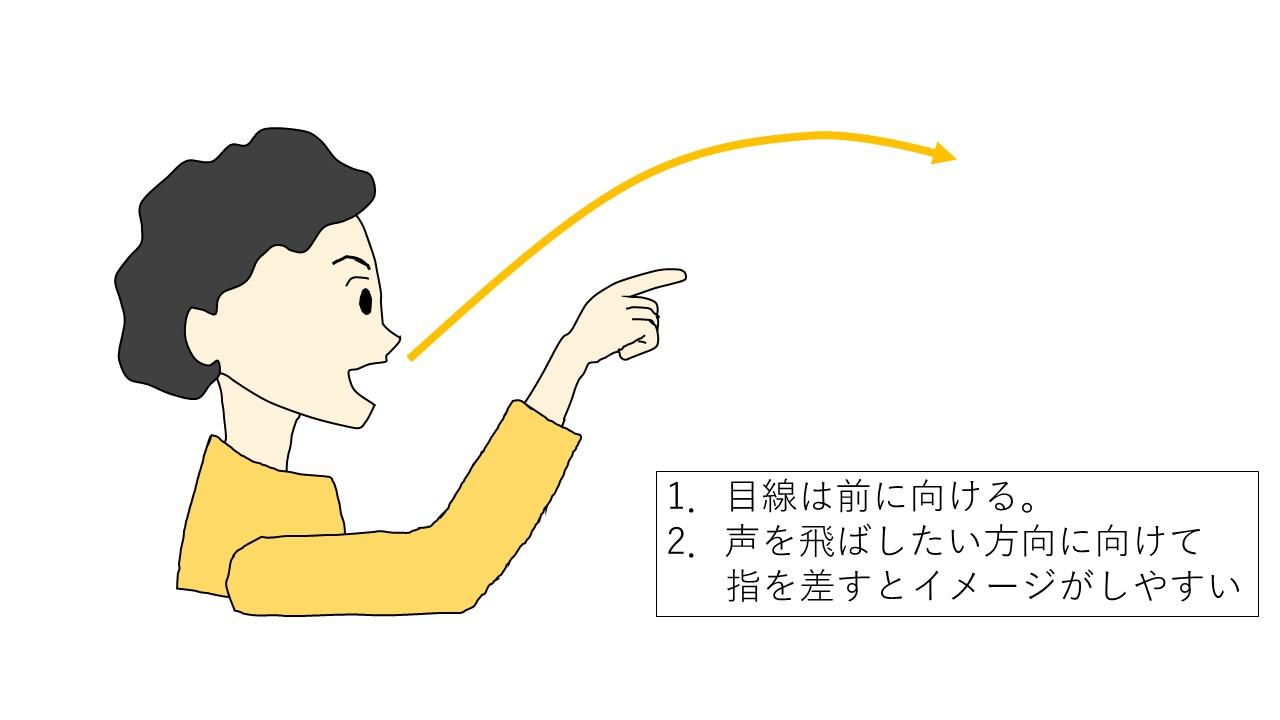 声に芯が生まれ、聞き心地が良くなる練習法2