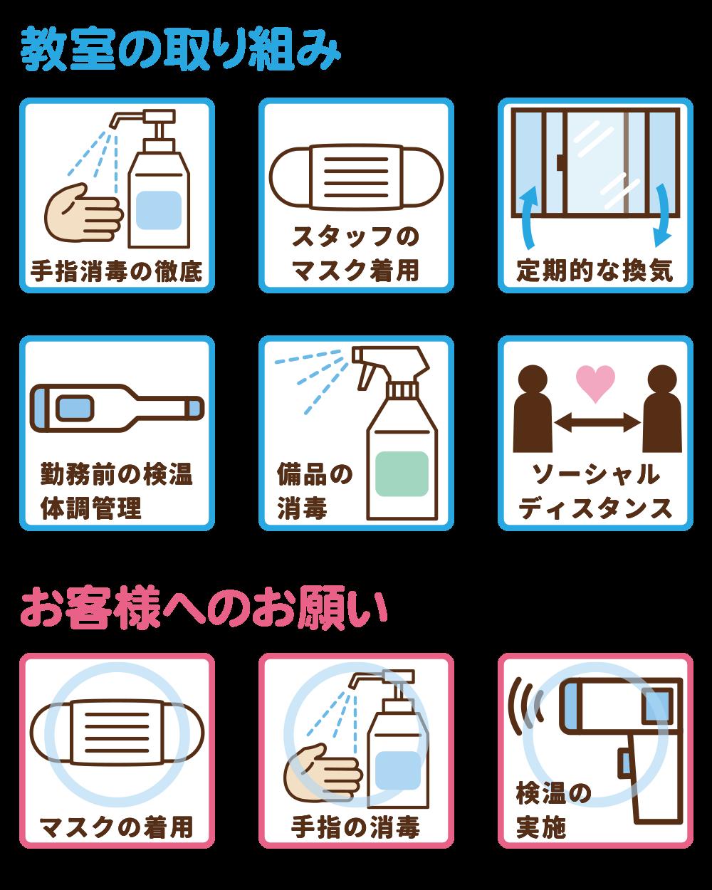kansen-taisaku-shousai